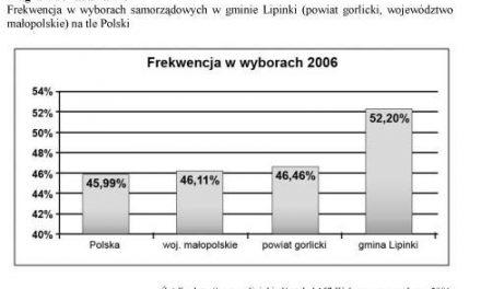 Centralna Komisja Egzaminacyjna promuje Lipinki